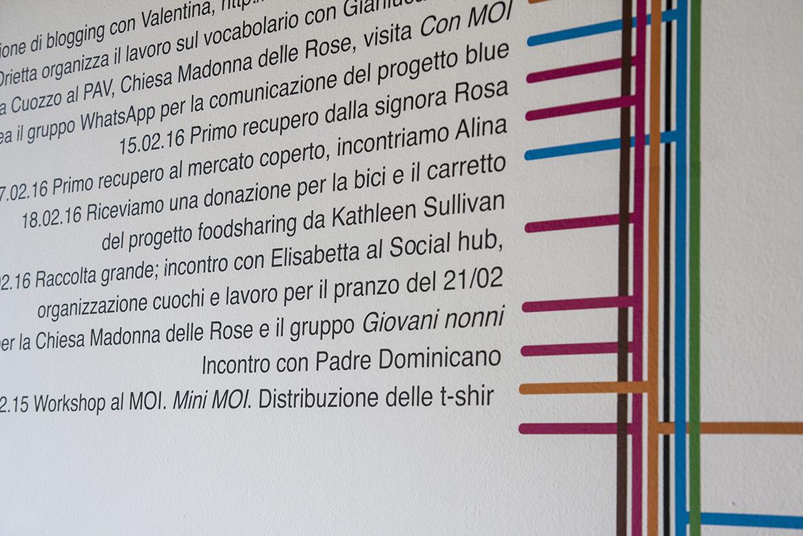 Timeline del progetto Con MOI